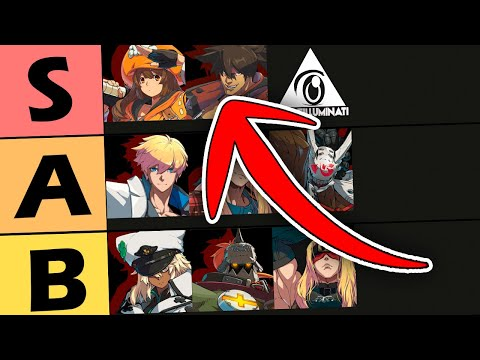 The 100% Accurate Guilty Gear Strive Tier List  