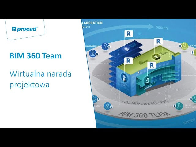 Wirtualna narada projektowa z Autodesk BIM 360 Team