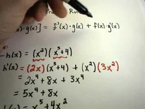 The Product Rule For Derivatives Youtube