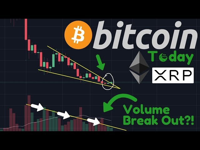Get Ready, Move Incoming!! | XRP & ETH | Will The $100B Crypto Market Support Hold Or Break?