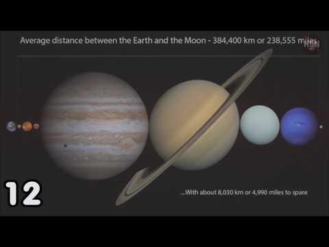 27 ข้อเท็จจริง ที่จะทำให้มุมมองของคุณต่อโลกและจักรวาลเปลี่ยนไป