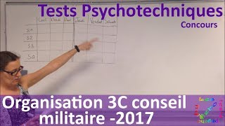 Organisation 2017 - Les tests psycho by Debo - Tests psychotechniques - C1L7