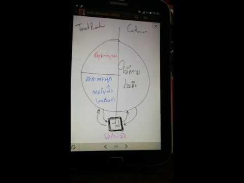 สอนอ่านไพ่ทาโรต์ : องค์ประกอบภาพรวมในการอ่านไพ่ทาโรต์