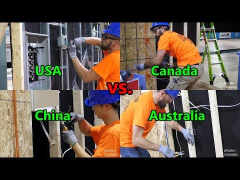IDEAL International Competition USA vs Canada vs China vs Australia