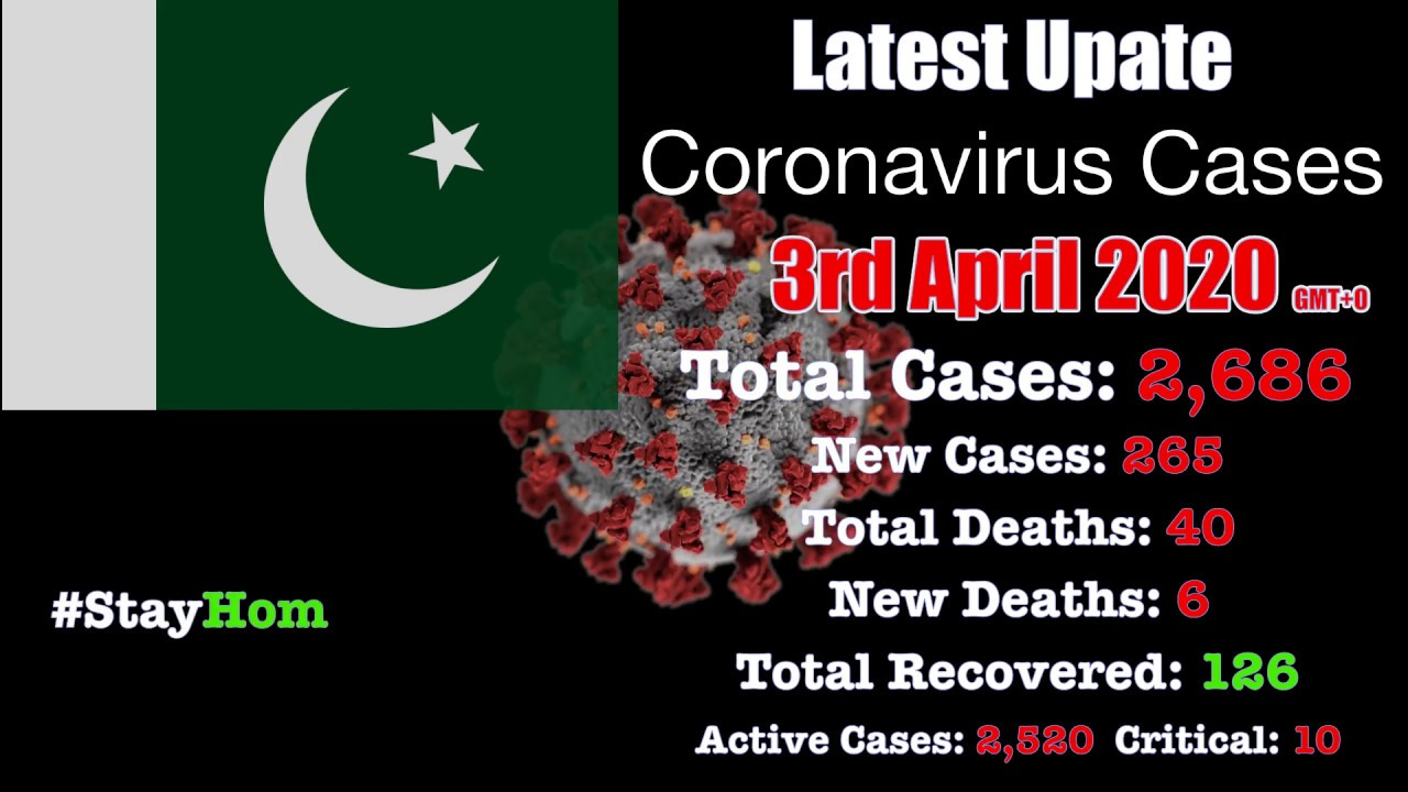 PAKISTAN CORONAVIRUS CASES UPDATE 03 APRIL 2020 (COVID-19)