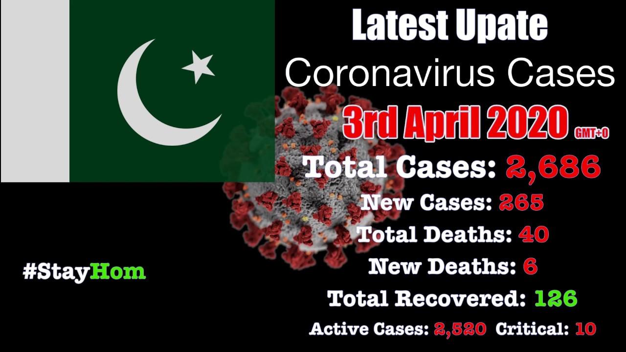 PAKISTAN CORONAVIRUS CASES UPDATE 03 APRIL 2020 (COVID-19)