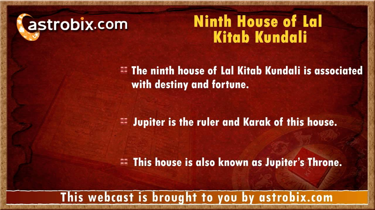Eighth House of Lal Kitab