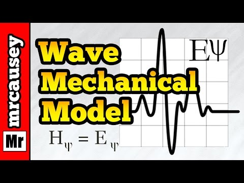 report about mechanical waves Mechanical waves a 0750-m-long string with linear mass density μ = 750 g/m is stretched between two supports the  report abuse comment.