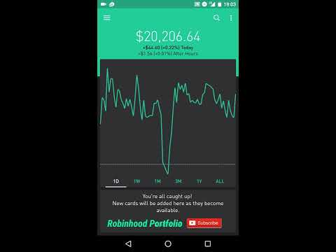 "Robinhood APP - Capturing Dividends by ""Going Further with FORD!"""