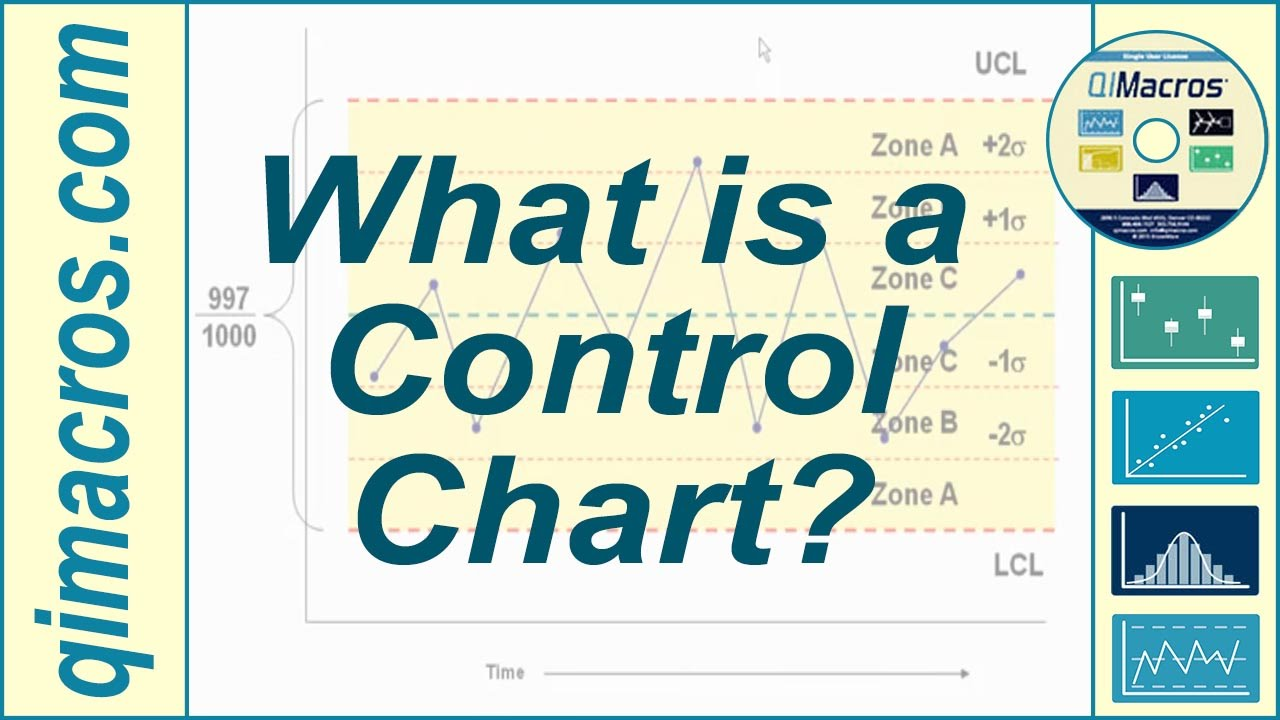 What is a Control Chart? - YouTube