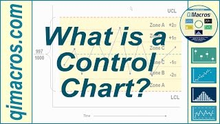 What is a Control Chart?