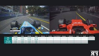 F1 Qualifying-Races Onboard | F1 2004 cars vs 2017 cars