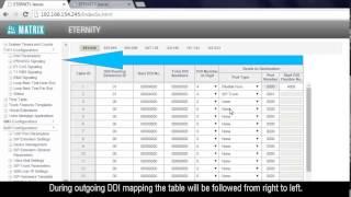 E1 VoIP Gateway Configuration
