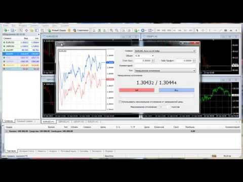 MetaTrader 4  Терминал   Открытие сделки
