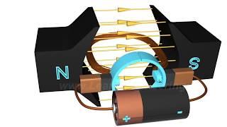 видео Устройство электродвигателя постоянного тока