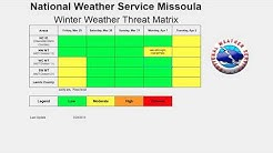 NWS Missoula Weather Briefing March 28th