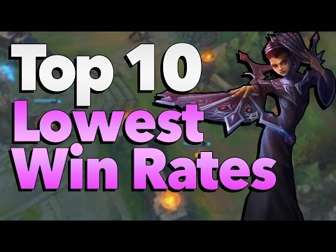 top 10 most hated champions in league of legends doovi. Black Bedroom Furniture Sets. Home Design Ideas