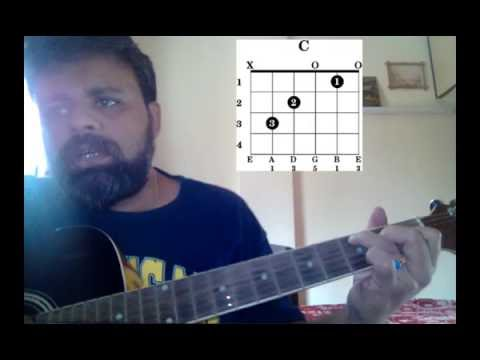 Learn to Play the Guitar Chords of...