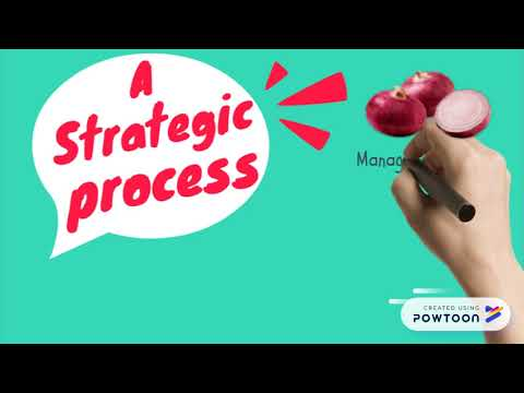 Managerial Communication Process 1