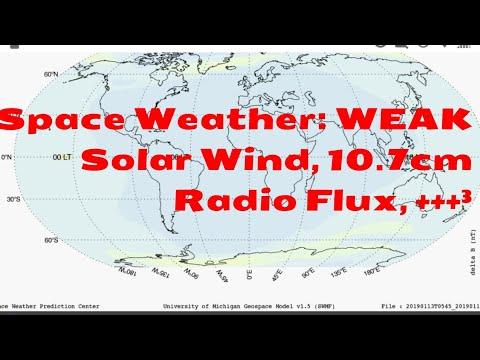 Space Weather:  WEAK Solar Wind, 10.7cm Radio Flux, +++³