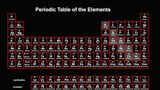 Periodic Table Explained: Introduction
