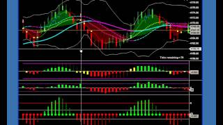 2015 03 01 20 14 How to use Mohan s HyperScalp indicator