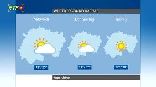 RTF.1-Wetter 19.07.2021