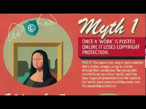 Copyright Infringement: 5 Myths & Facts - Legal123.com.au