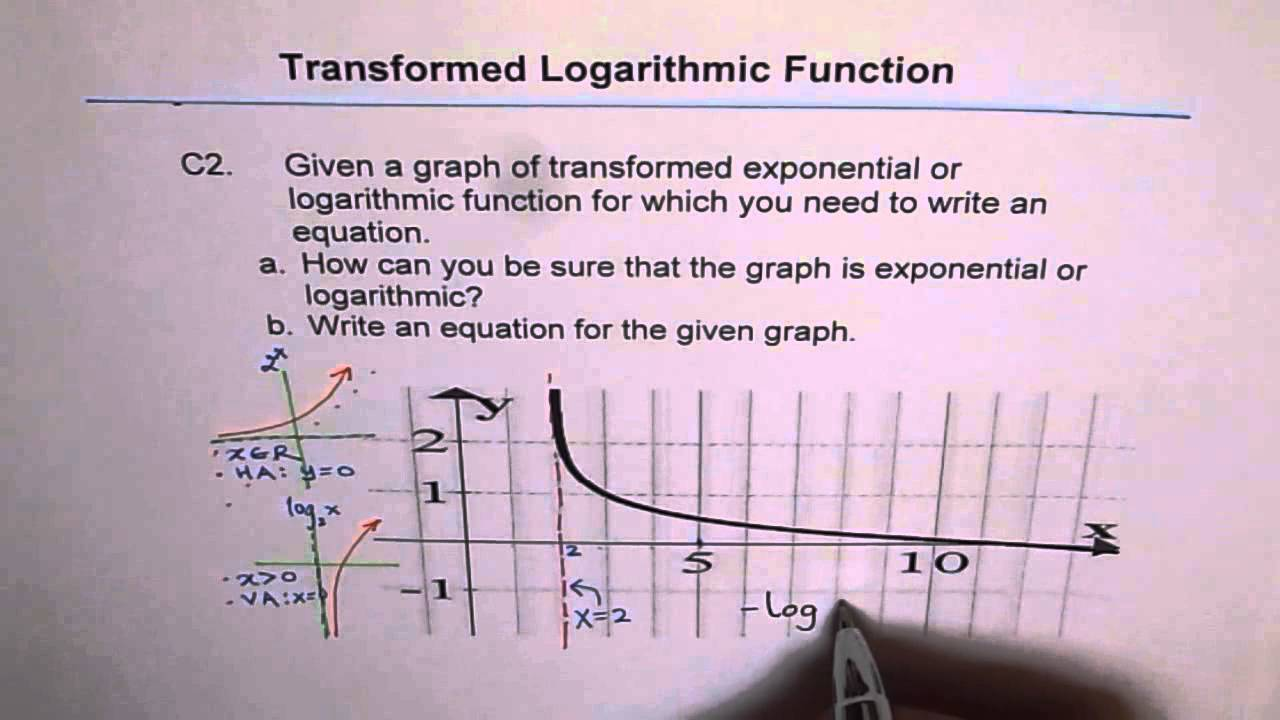 Write Equation of Transformed Logarithmic Function C19