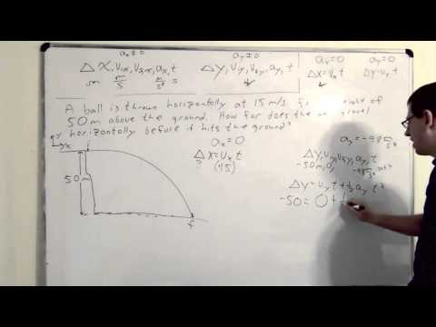 Physics: Two-dimensional projectile motion