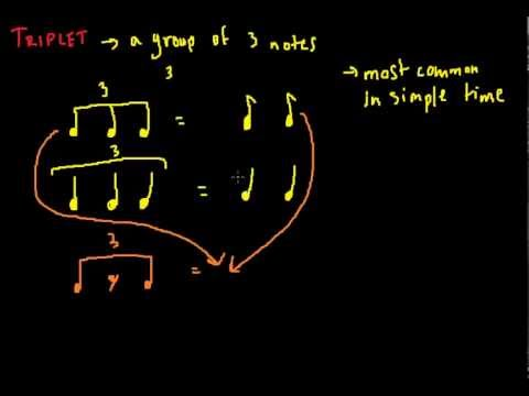 Music Theory Lesson - Triplets
