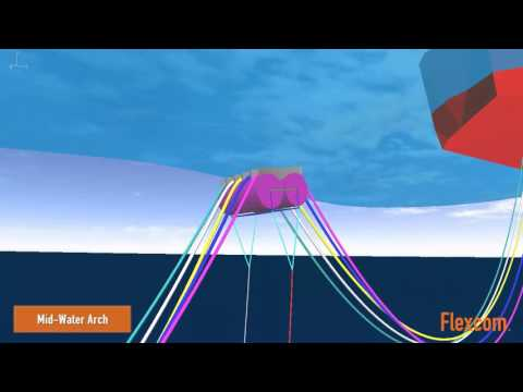 Flexcom - Flexible Riser System