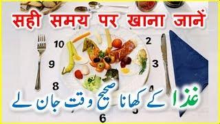 Ghiza Ke Khanay Ka Sahi Time | आम चीजें जो हो सकती है जानलेवा | Health Care Tips In Hindi \ Urdu
