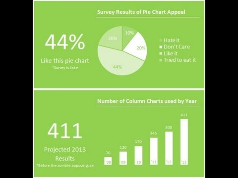 Excel 2007 tutorial presentation of data for reports style 1 part 1 pie chart excel 2007 tutorial presentation of data for reports style 1 part 1 pie chart toneelgroepblik Gallery