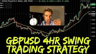 GBPUSD 4HR Swing Trading Strategy 💡