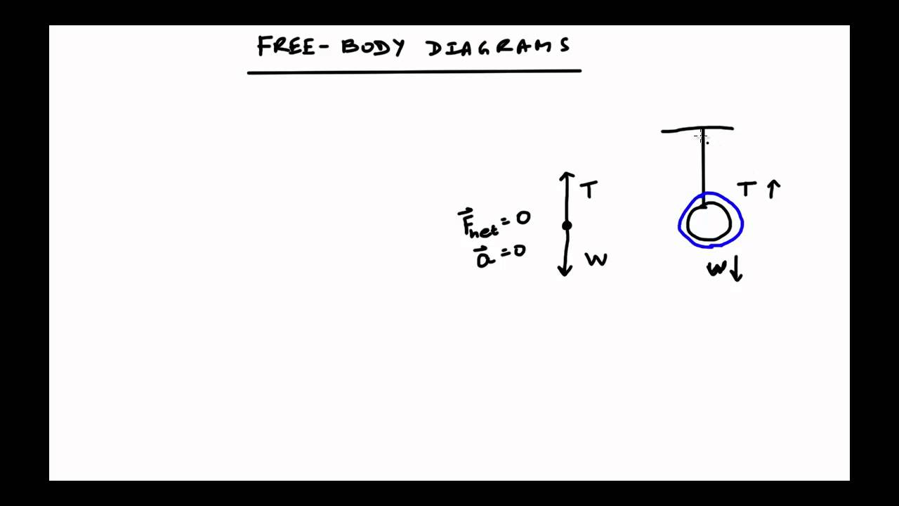 ball tap diagrams wiring diagram forward ball tap diagrams [ 1280 x 720 Pixel ]