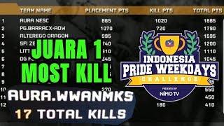 AURA NESC NGAMUK DI FINAL IPWC!! BOOYAH TOTAL KILL 15 - FREE FIRE BATTLEGROUND