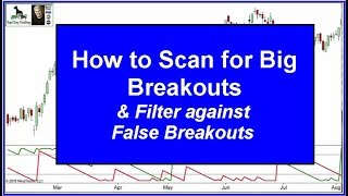 Aroon Indicator Forex Trading, Part 2