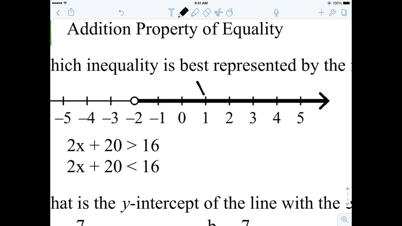 worksheet Inequalities On A Number Line Duliziyou Worksheets for – Inequalities on a Number Line Worksheet