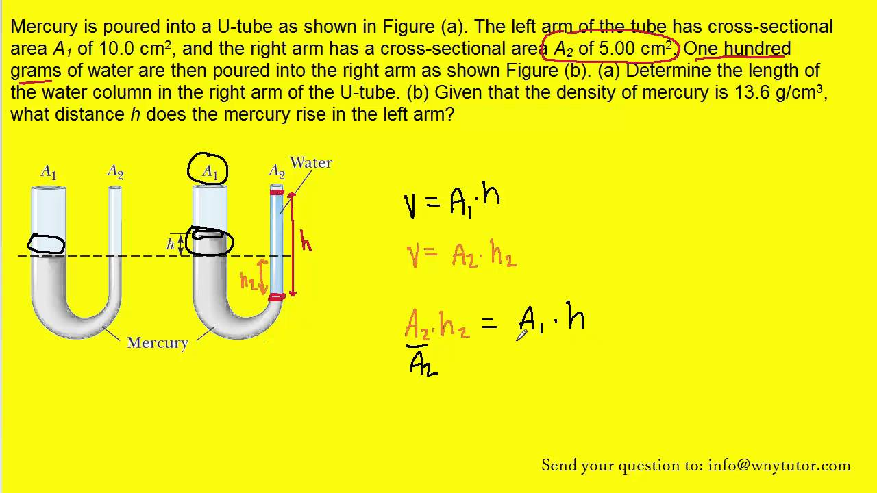 Mercury is poured into a u tube as shown in figure