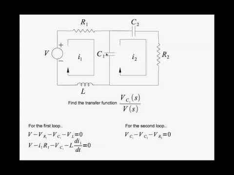 Transfer function of a 2-loop RLC circuit