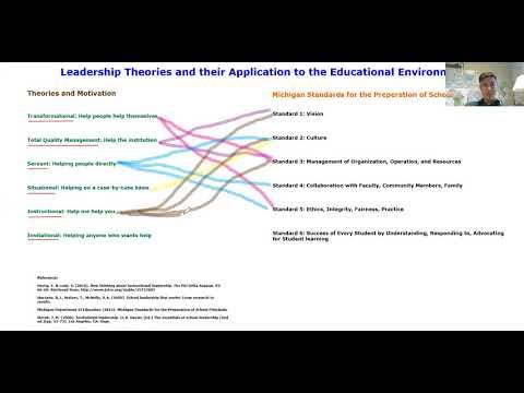 My Understanding of Leadership Theories - YouTube