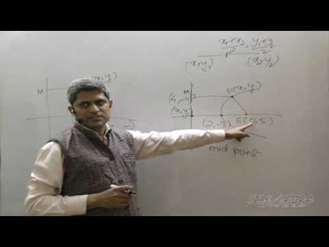 Class 11 Maths CBSE Conic Sections   Parabola 05
