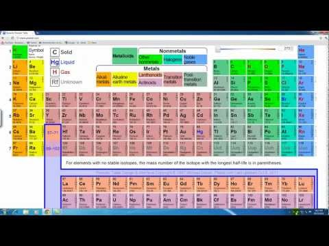 Chemistry Lesson - 15 - Periodic Table of the Elements