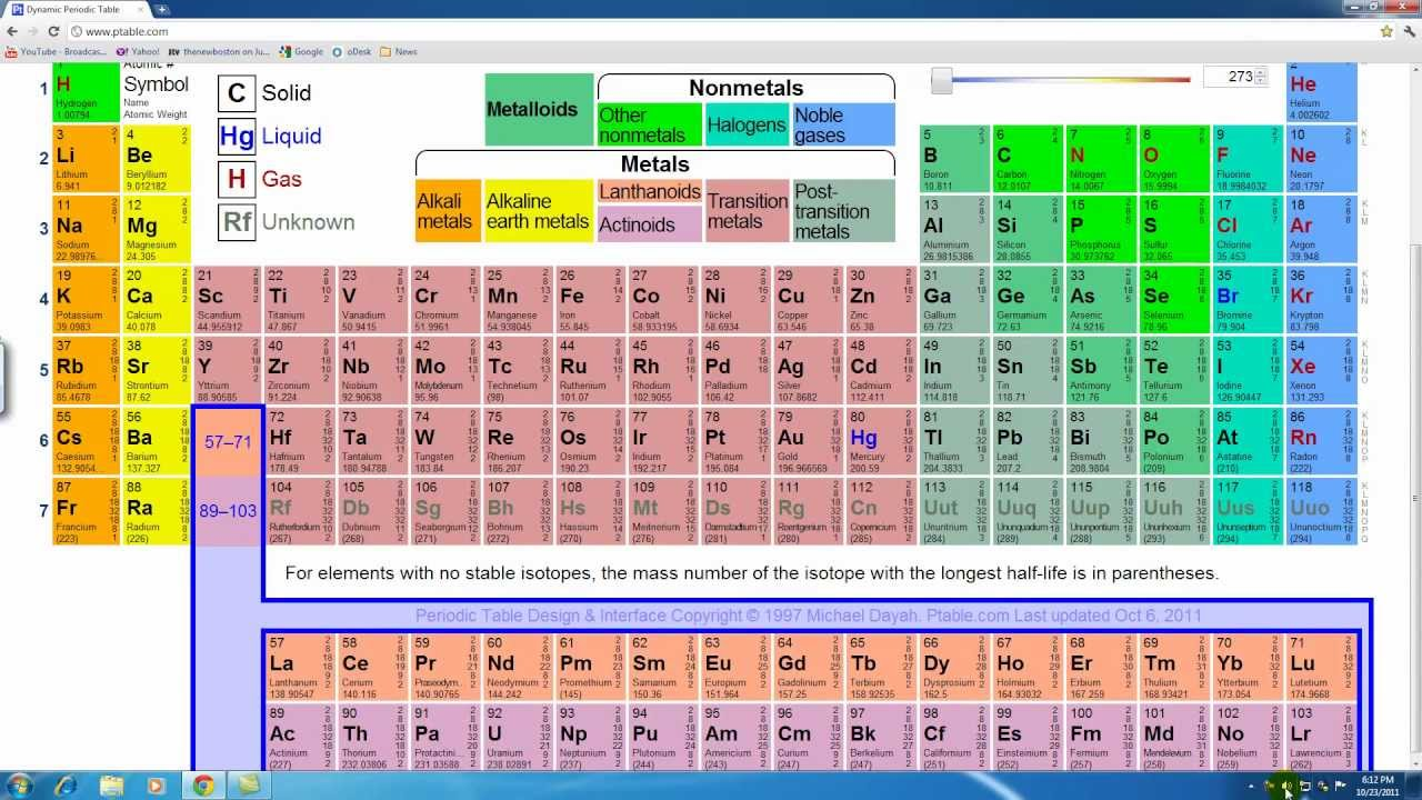 chemistry lesson 15 periodic table of the elements youtube - Periodic Table Of Elements Years