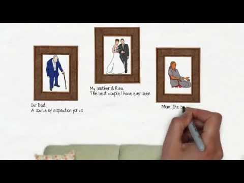 Picture Framing: Why LION INDIA for Picture Framing - YouTube