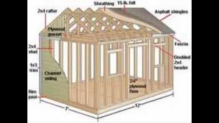Free Garden Woodworking Plans - Get more than 1.200 free Shedplans