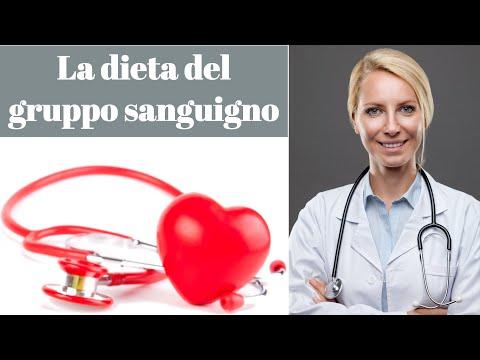 analisi-critica-dieta-dimagrante-del-gruppo-sanguigno-con-la-dottoressa-lucchesini-(lunga--italiano)