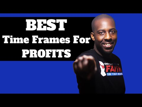 WHAT IS THE BEST TIME FRAME FOR TRADING! (This Works For Forex or Stocks)