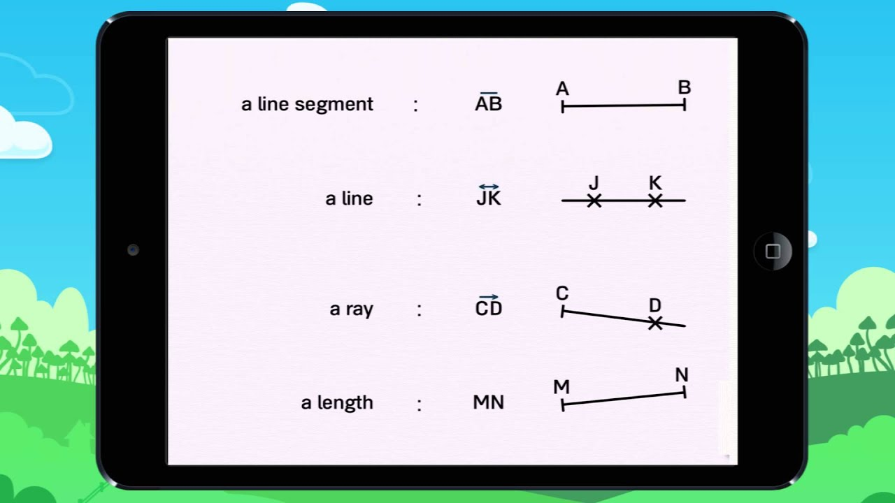 Learn How To Name Lines Line Segments Rays Lesson Youtube